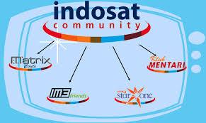 Tarif Internet Murah Indosat | 1200/jam