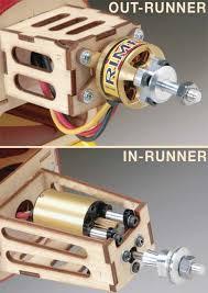 inrunner motor