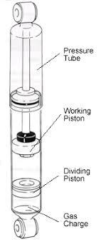 monotube shock absorbers