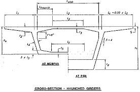 concrete box girder