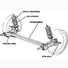 front wheel axle