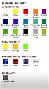 car colour charts