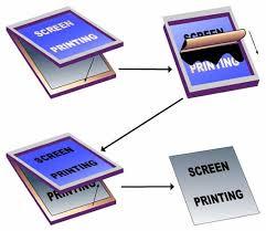 screen process printing