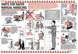 manual handling safety
