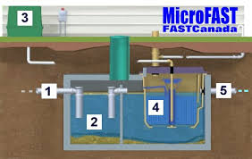above ground septic systems