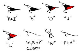 lip sync animation