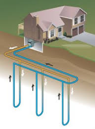 geothermal heating house