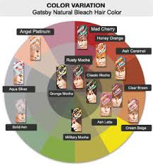 gatsby hair products