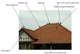 roof gables