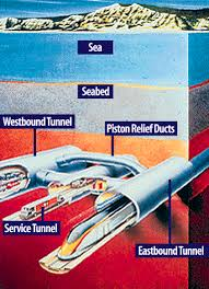 chunnel tunnel