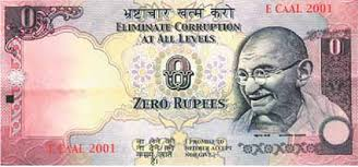 currency notes of india