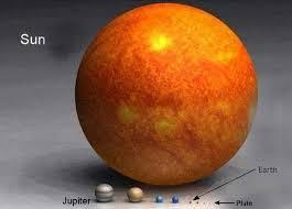 sun planets