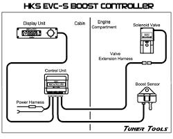 hks electronic valve controller
