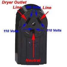 240 volt plugs