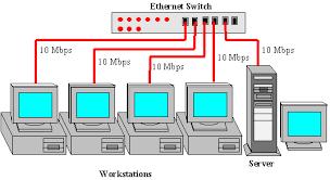 hub switching