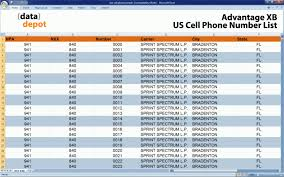 cell number
