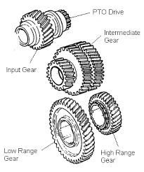 rover gear box