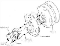dual wheel