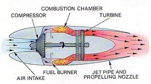 jet engine picture