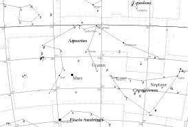 mars constellation