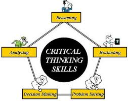 critical thinking abilities