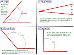 geometry examples