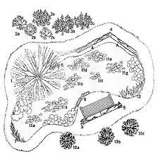 garden pond plans