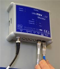 monitor measurement