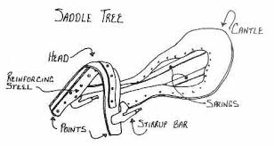 english saddle tree