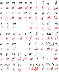 english phonetic