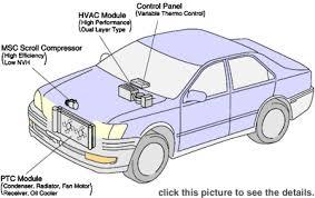 condenser car