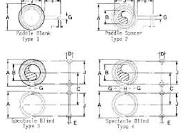 ring joints