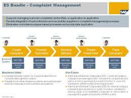 complaint manager