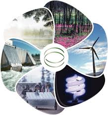 pictures of energy resources