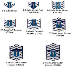air force enlisted rank insignia