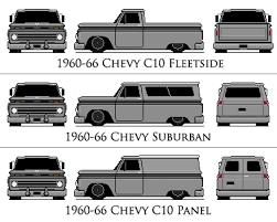 1960 suburban
