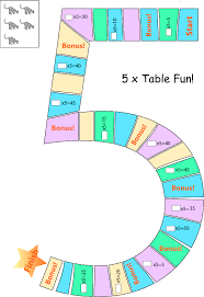 5x table