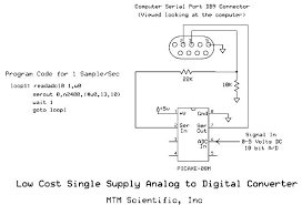 analog to digital converter circuit diagram