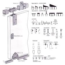 sliding door fittings