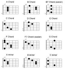 guitar power chord charts