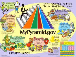 mi piramide