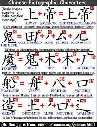 chinese word faith