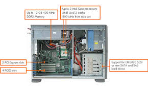 hp proliant ml350 g4p