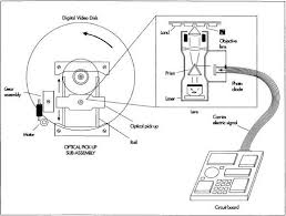 dvd player parts