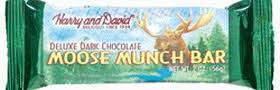 munch candy bar