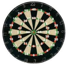 dart board score
