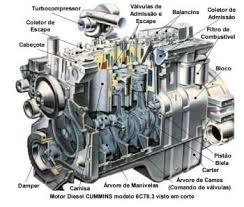 mecanica de carro