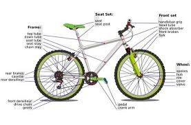 parts bicycle
