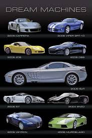 car posters pictures
