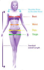 chart of measurements